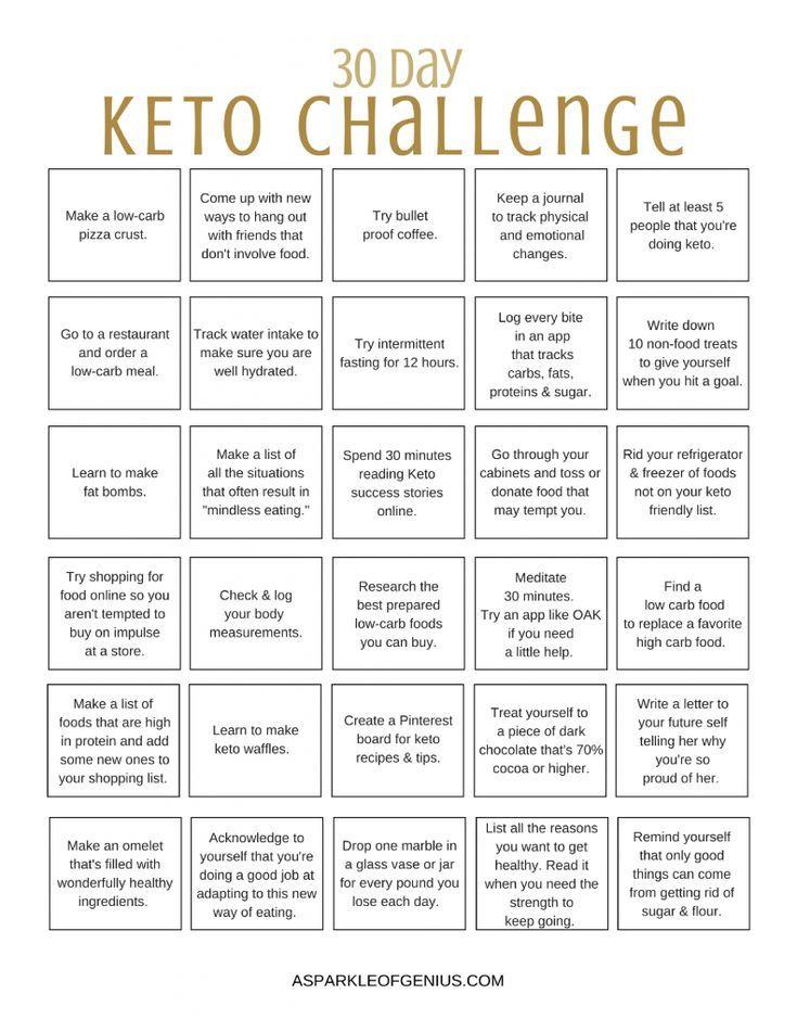 30 Day Ketogenic Challenge Free Pdf Printable Keto Diet Guide Slim Fast Diet Plan Slim Fast Diet
