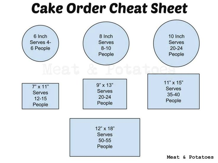 size of 1/4 sheet cake