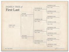Best 25+ Family tree templates ideas on Pinterest | Family tree ...