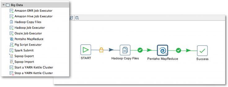 Hadoop Big Data Solutions & Analytics #hadoop #big #data, #big #data #integration, #apache #hadoop, #hadoop #configuration, #hadoop #distributions, #hadoop #analysis, #hadoop http://cleveland.remmont.com/hadoop-big-data-solutions-analytics-hadoop-big-data-big-data-integration-apache-hadoop-hadoop-configuration-hadoop-distributions-hadoop-analysis-hadoop/  # Hadoop Solutions Hadoop data integration presents IT organizations with challenges, including acquiring new technology skillsets…