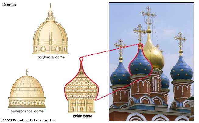 17 best images about church architectural drawings on for Best type of architecture