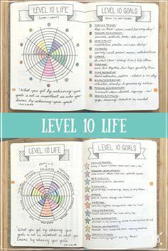 J'adore ! Une petite évaluation de sa vie et des plans d'action pour arriver à ce que l'on souhaite !