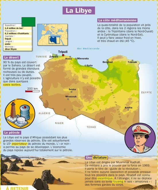 Fiche exposés : La Libye                                                                                                                                                                                 Plus