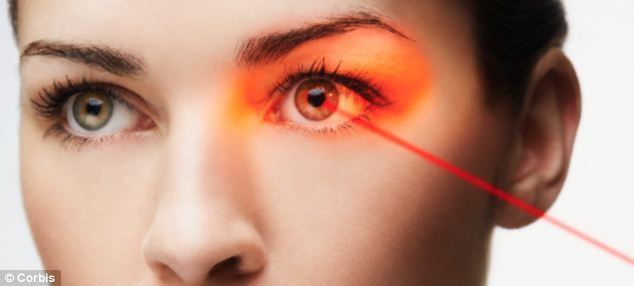Could a 90-second procedure BANISH the risks of laser eye surgery? New eye drop and UV light treatment 'eliminates dangers'