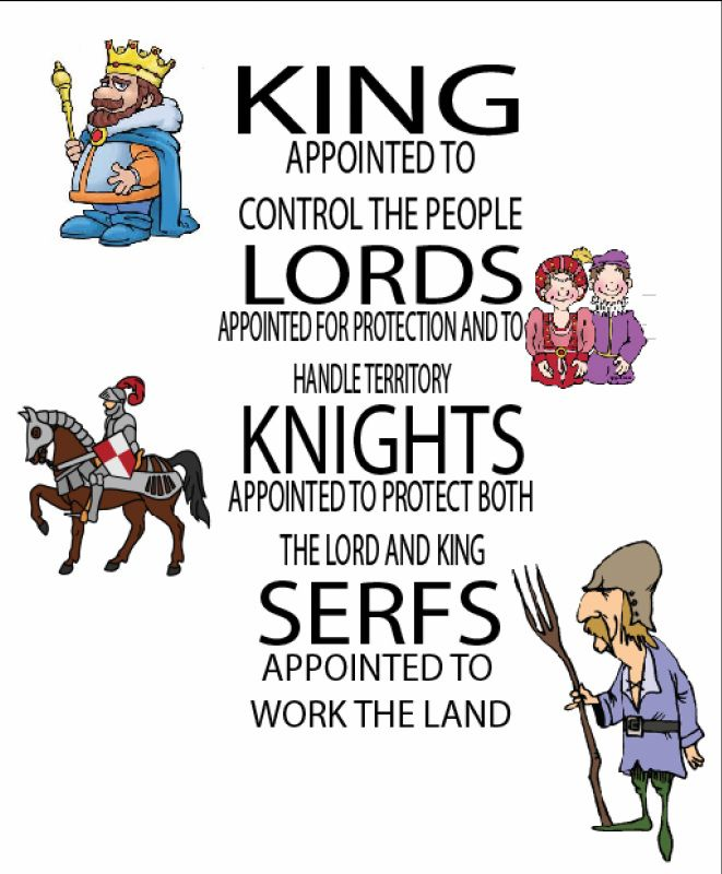the status of feudalism in the medieval times In almost all cases, your position in the pyramid depended on your birth status  and  almost 90% of the population of medieval europe were serfs  and at the  top of the feudal societal structure, the high king sits at the apex.