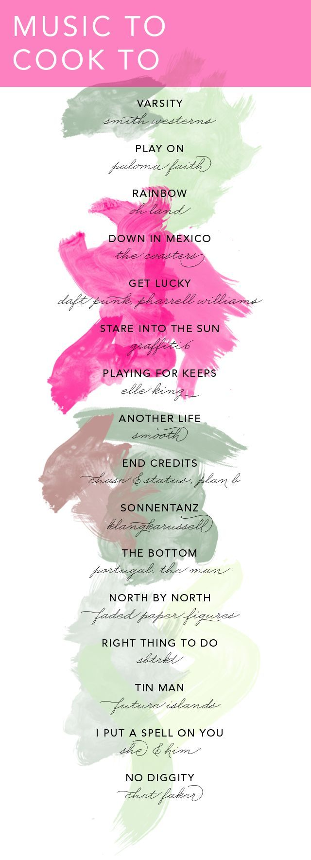 Kitchen Playlist // good songs, but I can't help but pin this because of the beautifullll fonts...