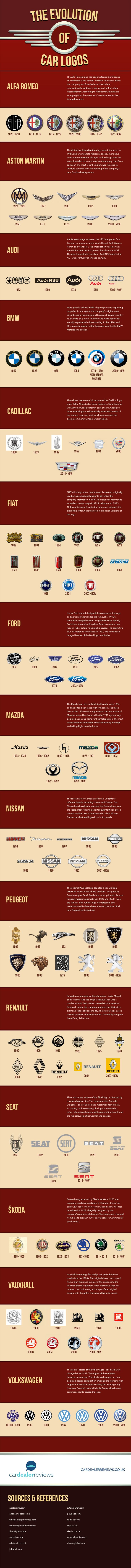 Infographic: The Fascinating Evolution Of Car Brand Logos - DesignTAXI.com