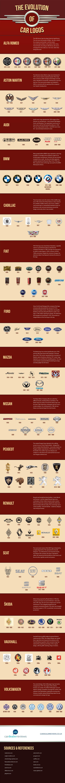 Infographic: The Fascinating Evolution Of Car Brand Logos - DesignTAXI.com