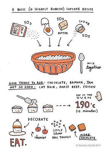 Imagen de cupcake and recipe