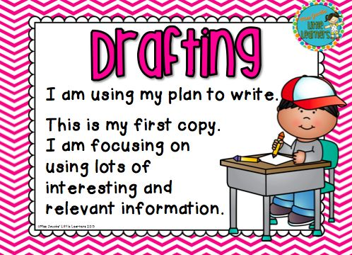 Writing Process Posters {updated Chevron} By Miss Jacobs' Little Learners