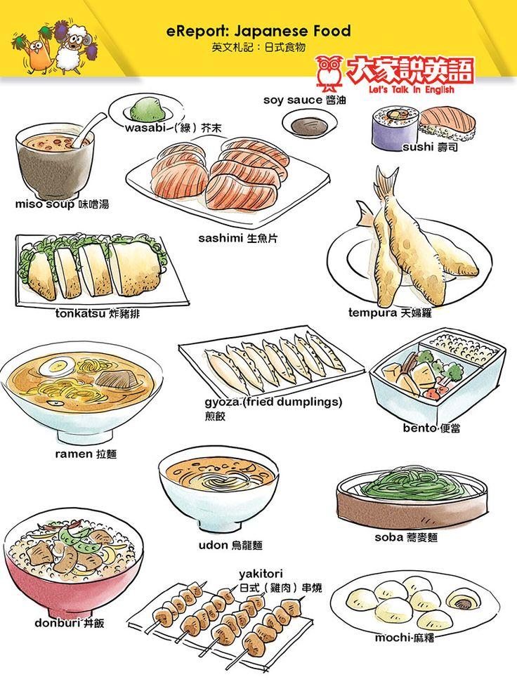 【Visual English】eReport: Japanese food