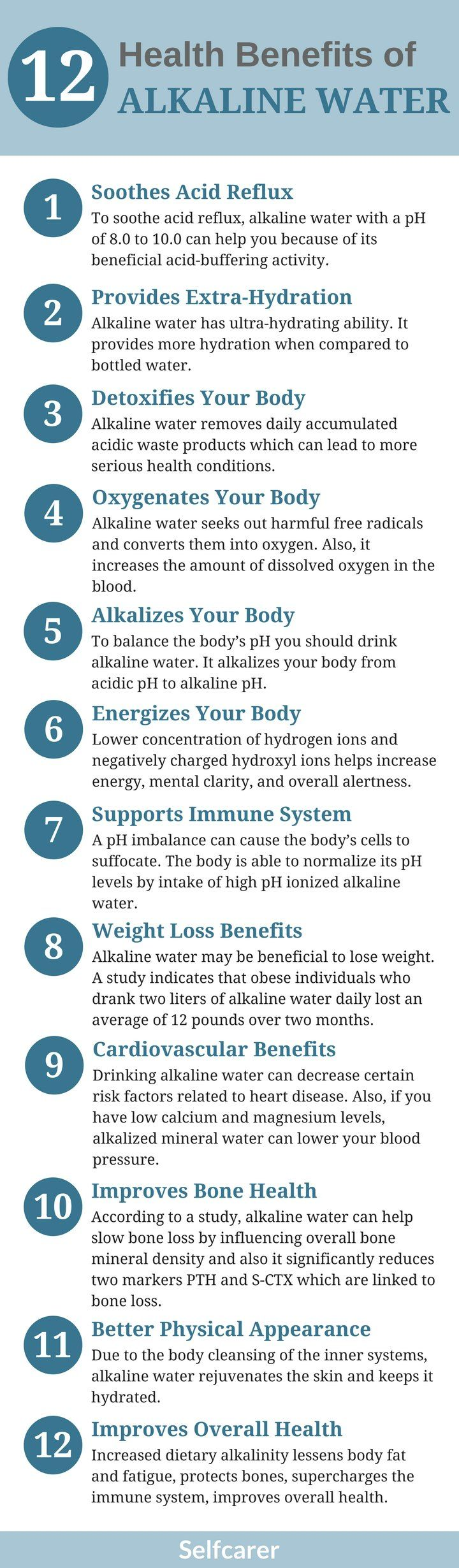 It is not the fountain of youth but the health benefits of drinking alkaline water are numerous and remarkable.