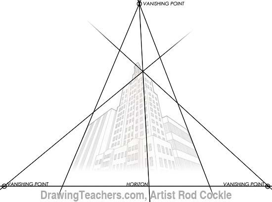 f0b678712bd565d761d4632fafd671bf 38 best images about drawing on pinterest perspective, drawing on 3 point perspective template
