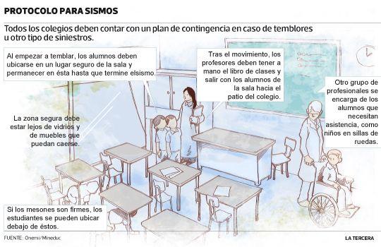 Realizan masivo simulacro de terremoto en Santiago. En el ejercicio participaron un millón y medio de estudiantes. Por primera vez asistieron alumnos de educación superior.