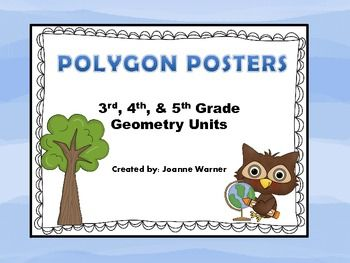 These simple posters will help your students understand geometric terms like polygons, quadrilaterals, parallelograms.  They can visually see examples of each type of geometric shape and how they are related.