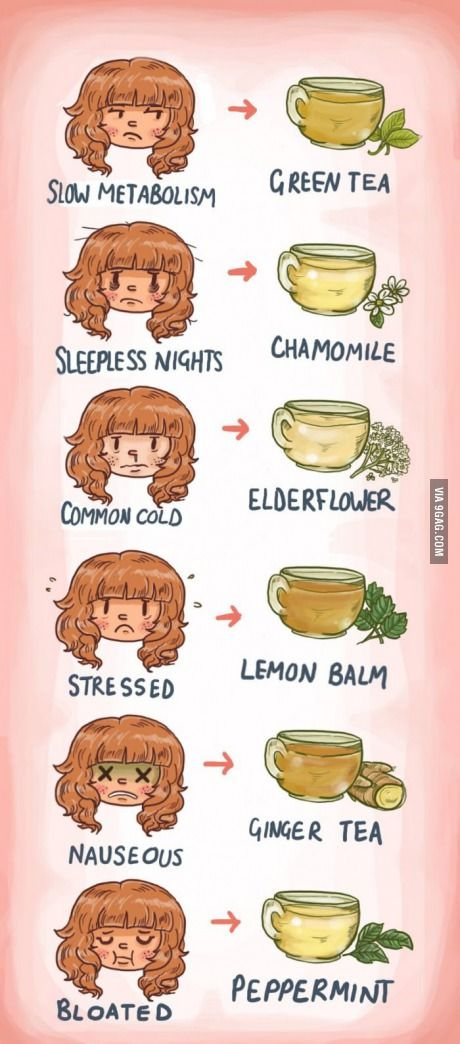 What tea to drink according to what ailment you have @dani