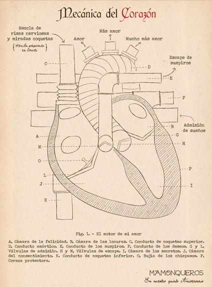 Mecánica del corazón