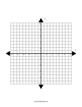 This four-quadrant grid includes X and Y values between