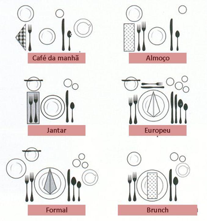 Como arrumar mesa de jantar