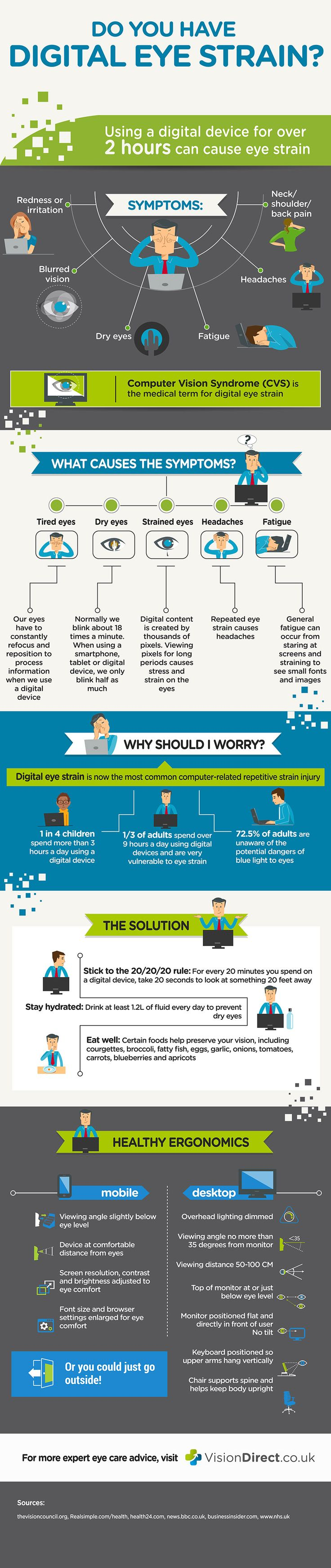 Do you have digital eye strain? #Eyestrain #eyes #infographic #health