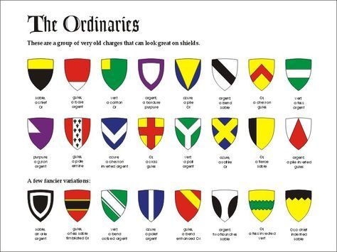 Medieval Heraldry Symbols and Meanings - Bing Images