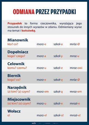Znaleziono w Google na stronie planszedydaktyczne.pl