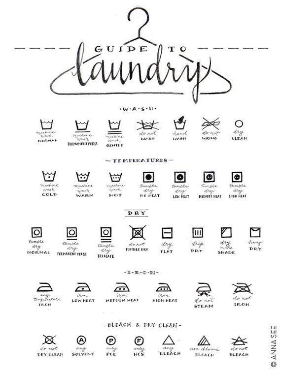 Laundry Care Guide, Laundry Symbols Chart, Calligraphy Art, Housewarming Gift, Black and White, Illustration Art Print, Decor, Laundry Room