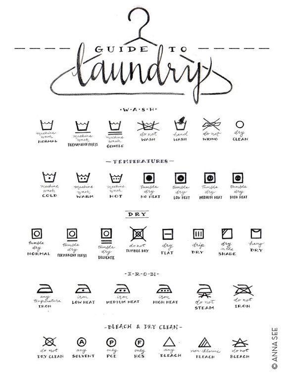 Laundry Care Guide, Laundry Symbols Chart, Calligraphy Art, Housewarming Gift, Black and White, Illustration Art Print, Decor, Laundry Room