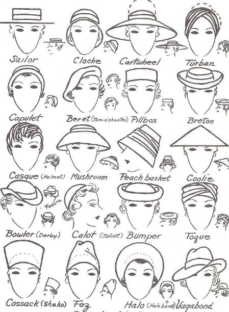 Hat shapes and names//
