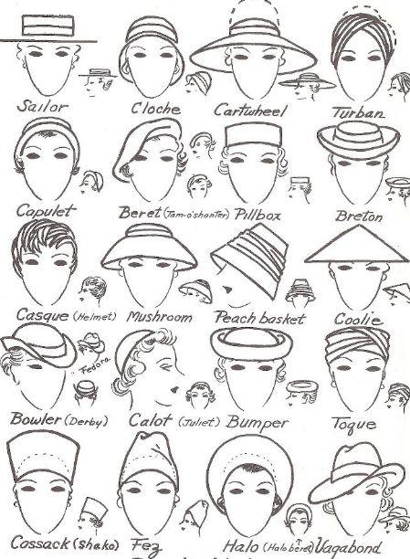 20 best Illustrations Blouses & Necklines images on