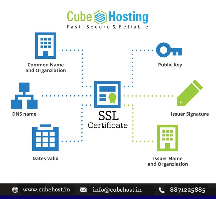 At #CubeHosting, we offer up-to-date #SSL #Certificate that can help you get started easily without any problem. You get the most available options, at the right price on an ultra-reliable hosting server - https://goo.gl/HJgFzM