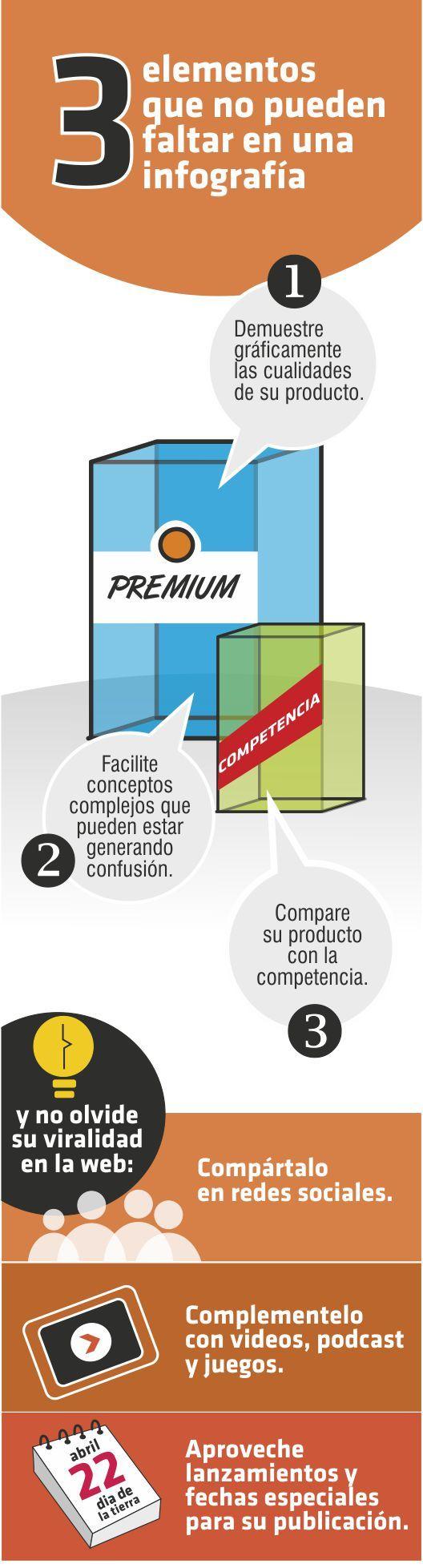 ¿Cómo usar una infografía a su favor?