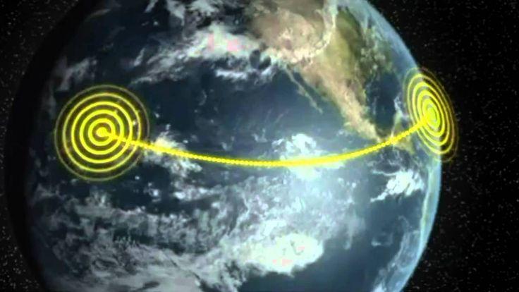 Electromagnetic Spectrum: Radio Waves (+playlist)