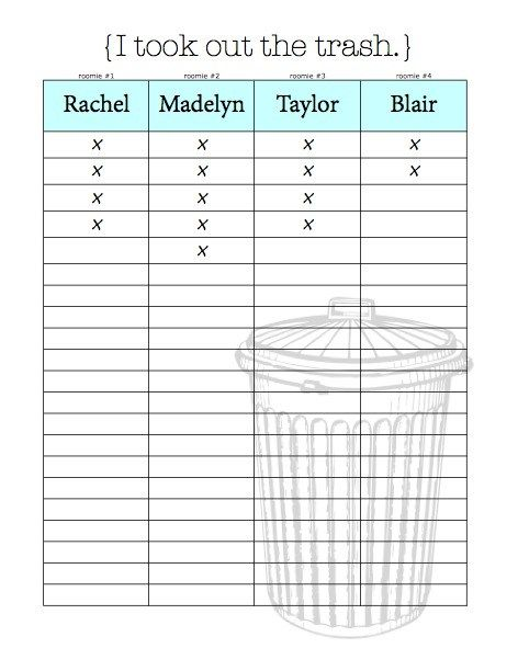 Best 25+ Roommate chore chart ideas on Pinterest Weekly - chore chart template word