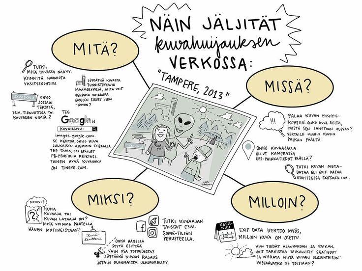 Kuva: Yle Uutisluokka / Linda Saukko-Rauta