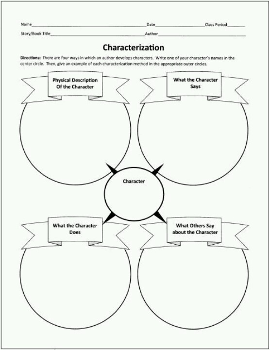 Printables Characterization Worksheet 1000 images about character analysis on pinterest the characterization