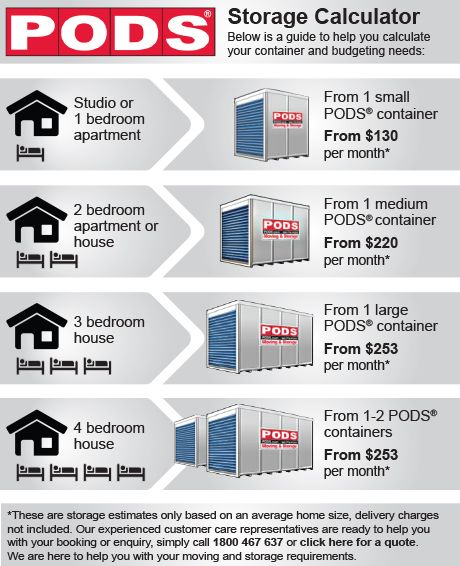 PODS Self Storage Units