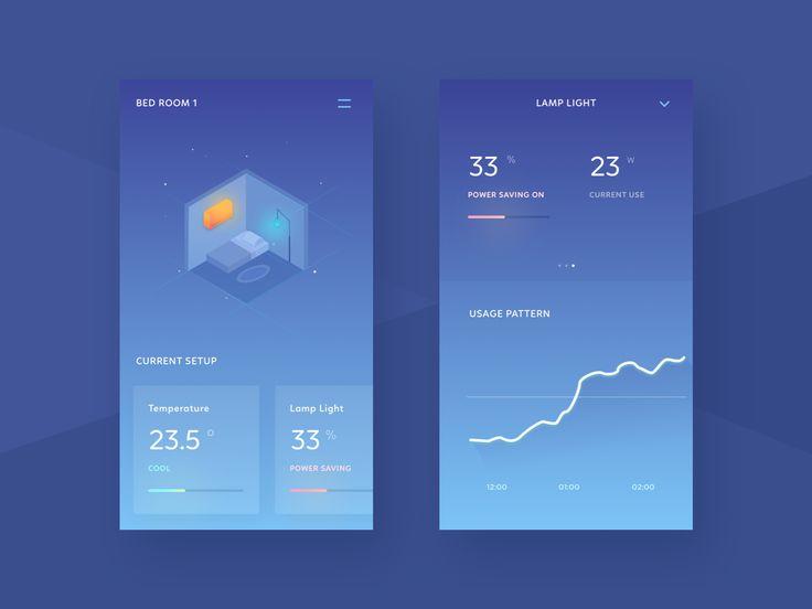 Smart Home Application - by Ghani Pradita   #ui