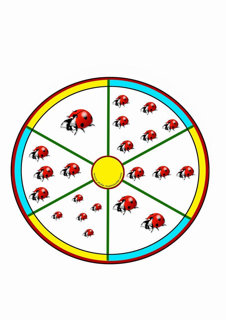 Jeu mathématiques maternelle,la roue des nombres. Avec pince à linge.