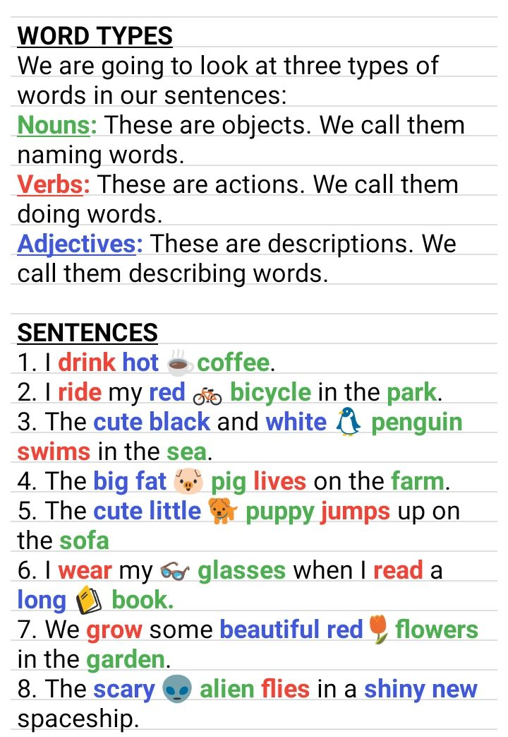 Different Types Of Words English Vocabulary Words English Words