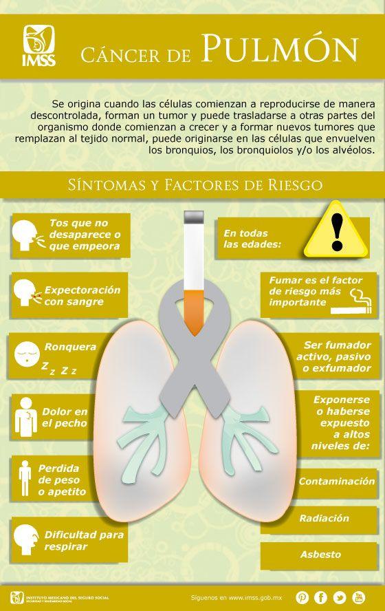 Infografía, Cáncer de pulmón