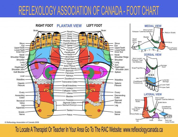 Amazing Reflexology Foot Spa