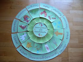 Legekreis zu bekannten Ostersymbolen und Osterbräuchen   Mit Hilfe dieses Legekreises  lassen sich bekannte Ostersymbole und Osterbräuche b...