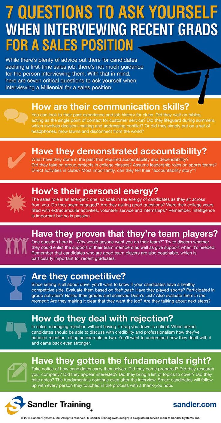 best ideas about s interview questions 7 s interview questions to ask millennials infographic