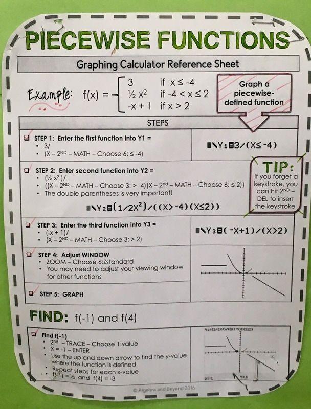 Fine Math Games Algebra 2 Pictures Inspiration - Math Worksheets ...