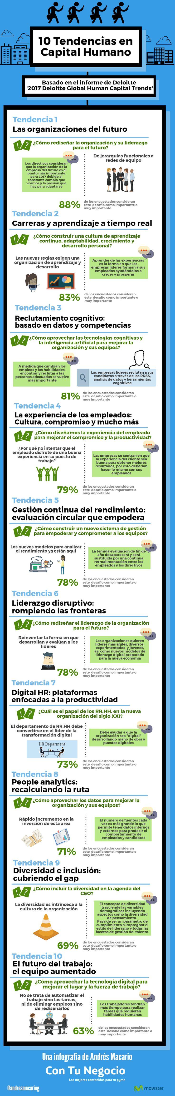10 tendencias de Capital Humano - infografía Andrés Macario