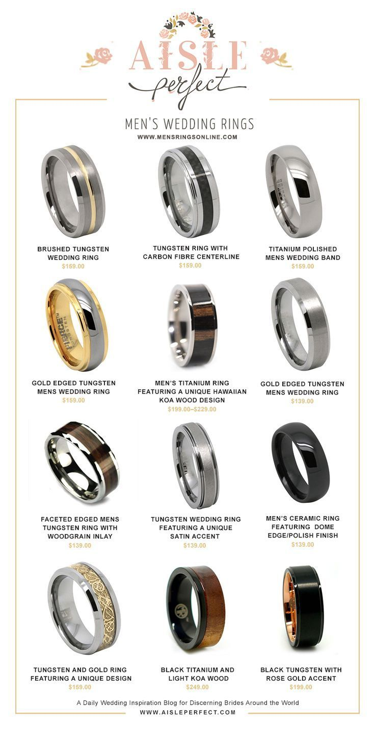 7 Tips For Buying the Groom's Wedding Ring. Nice mix of traditional and uniq…