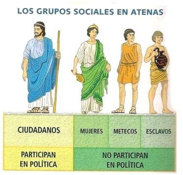 EL CUADERNILLO DE SOCIALES DE 1º ...: Unidad 11. El mundo griego