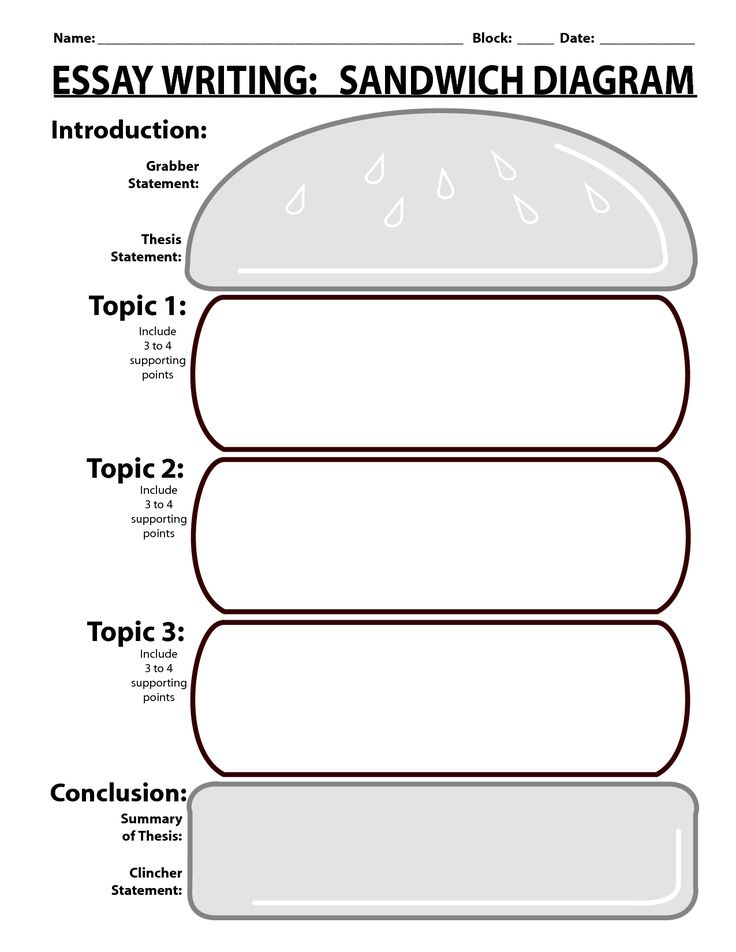 sandwich template for writing sandwich writing template essay writing sandwich diagram