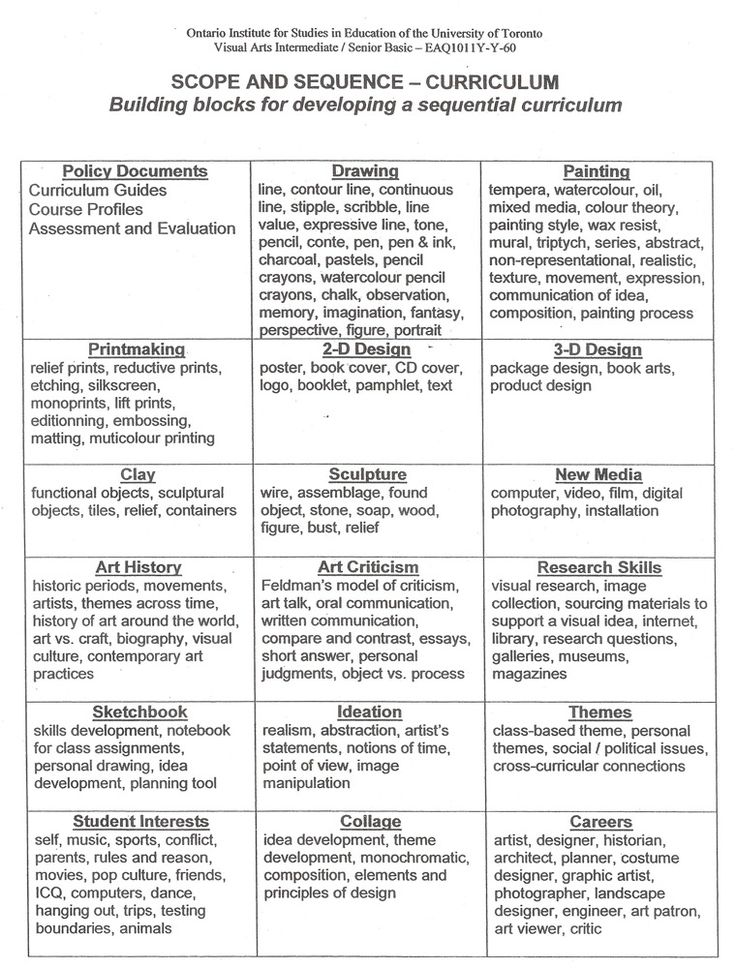 Curriculum Overview Samples